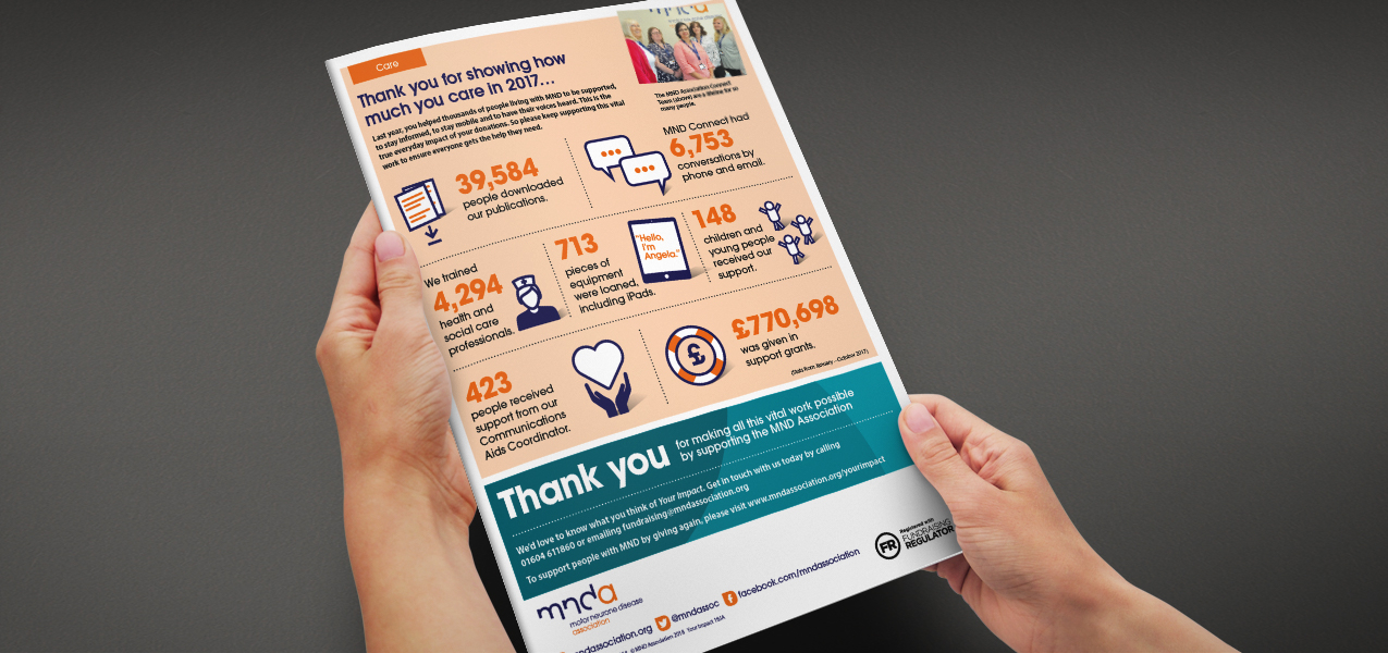 Motor Neurone Disease Association - Supporter Retention & Engagement